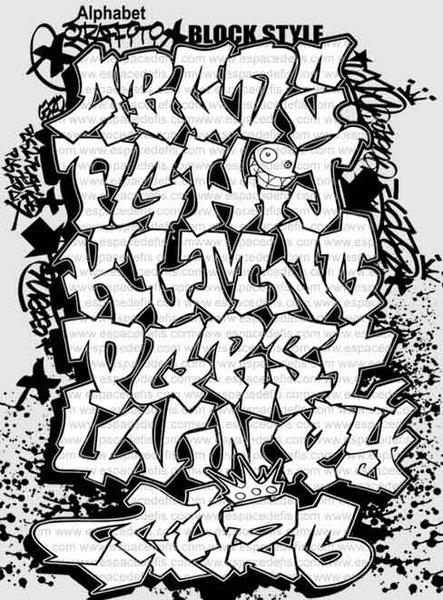 how to draw graffiti alphabet letters z. alphabet letter a-z block